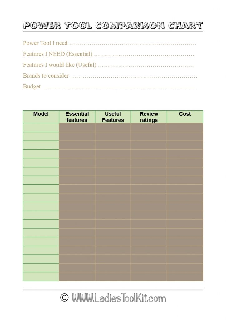 downloadable power tool comparison chart from www.ladiestoolkit.com